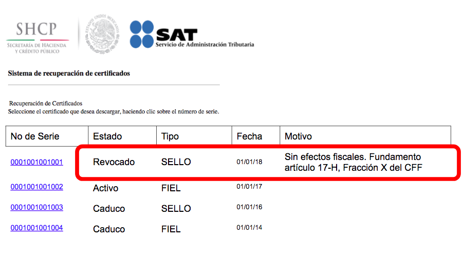 Revocación de CSD. Cancelación de Certificado de Sello Digital.