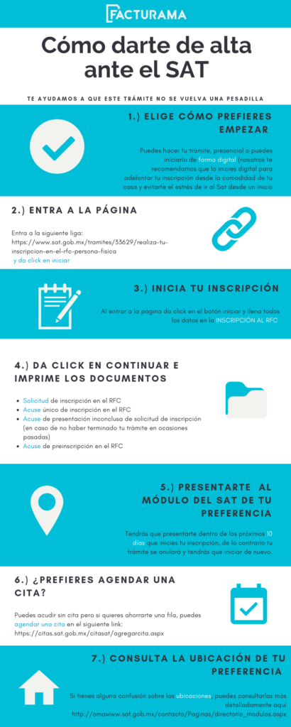 INFOGRAFÍA-COMO-DARTE-DE-ALTA-SAT